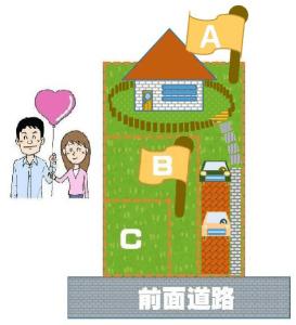 売ってもここに住める マイホームだけは守らナイト 旗竿地に建てたマイホームをリースバックそれとも引越す?
